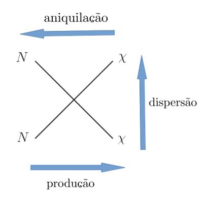 diagram_DM(1)