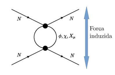diagram_force2