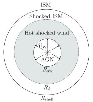 agn_schematic-300x328